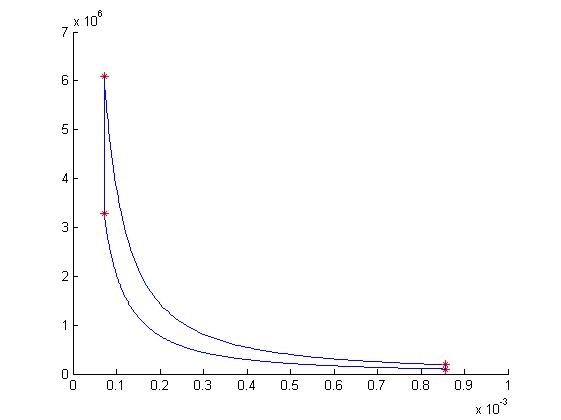 pv characteristics of otto cycle