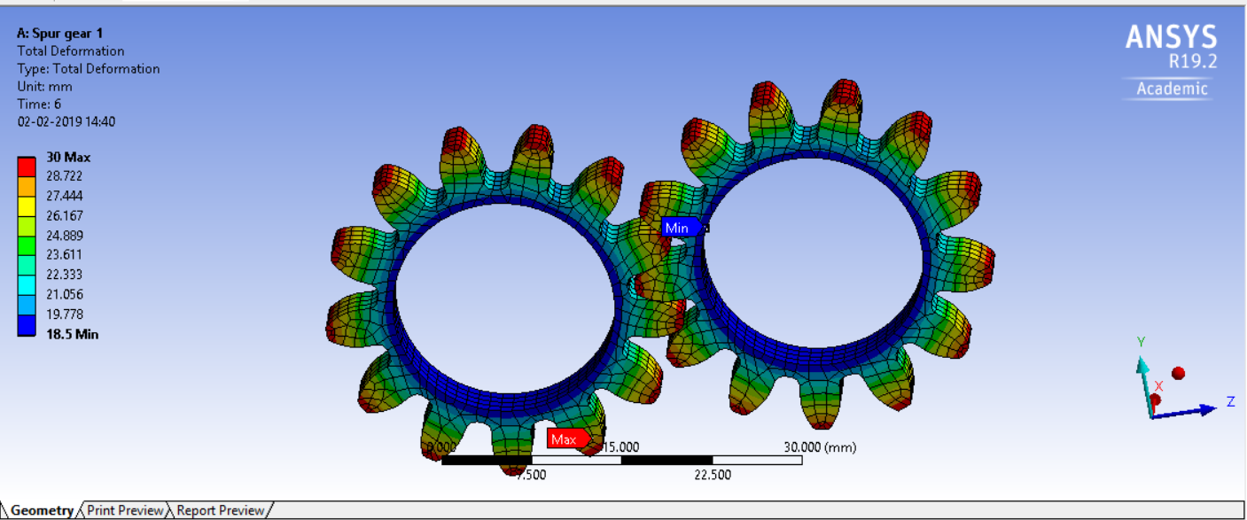 Structural Analysis of Spur gear in Ansys Workbench - Projects