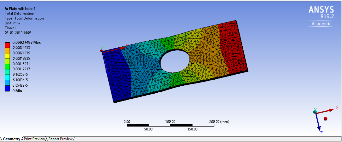 Stress concentration on a plate with hole in Ansys Workbench