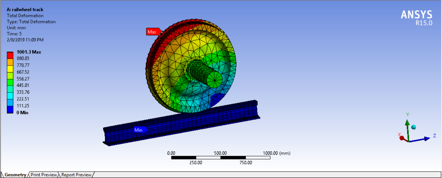 Structural Analysis of Railwheel and Track in Ansys