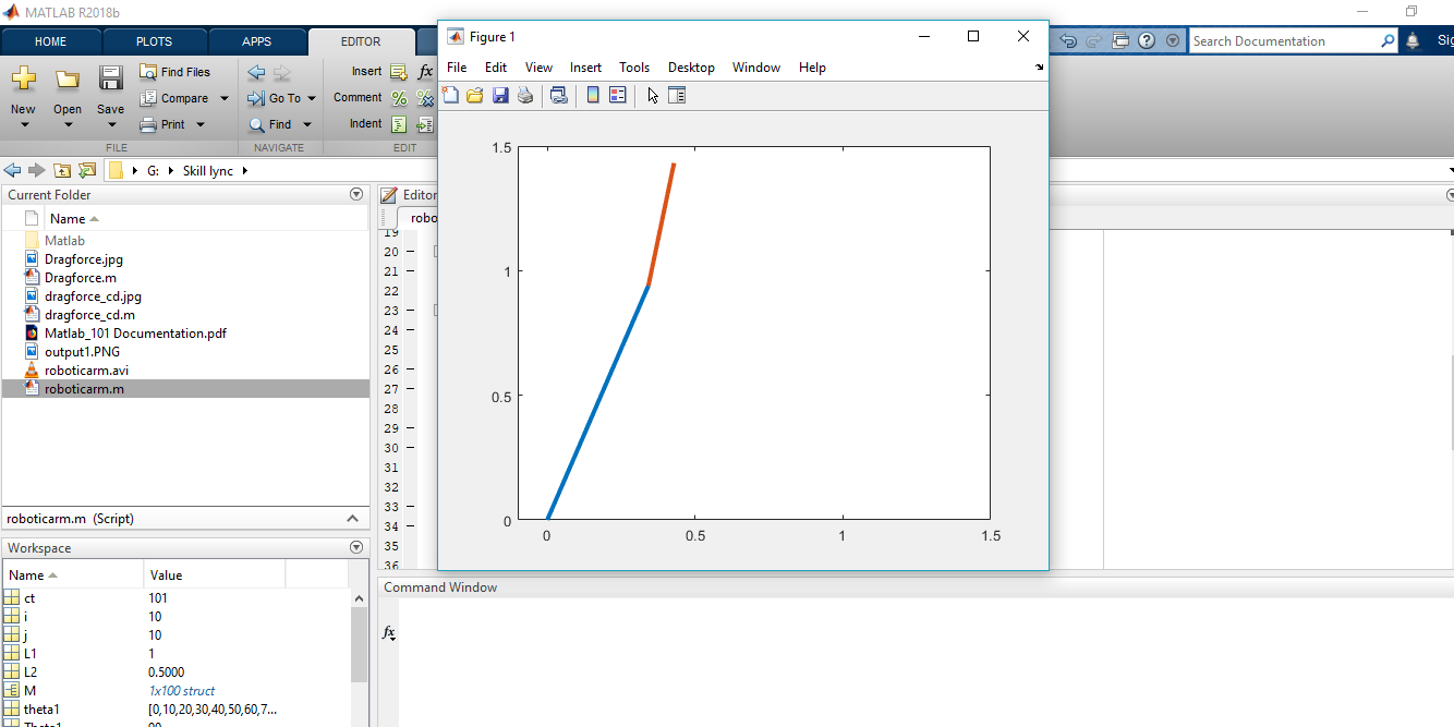 Forward Kinematics of 2R robotic arm using MATLAB - Projects