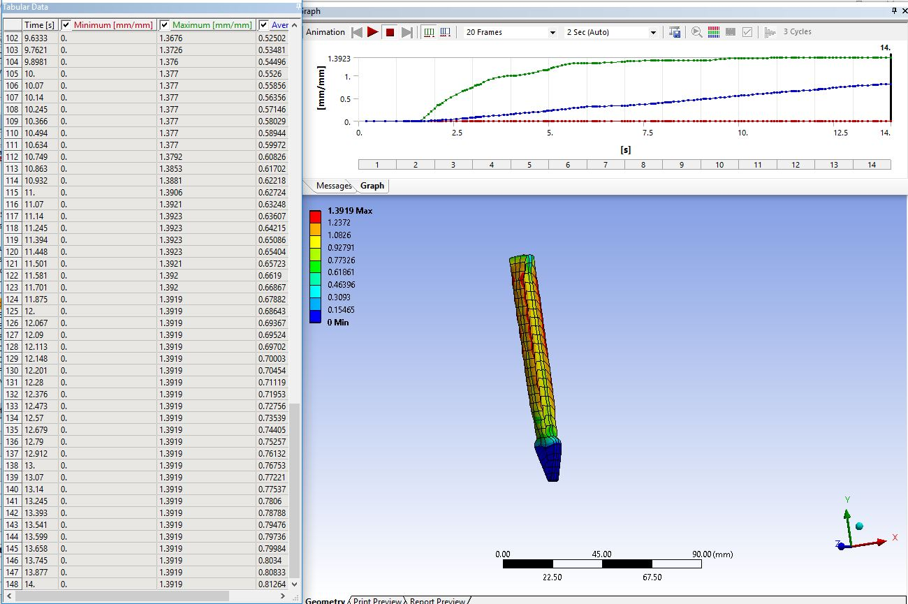 Advanced Structural Analysis using ANSYS Workbench-Rolling operation