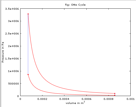 Otto Cycle Using Matlab - Projects